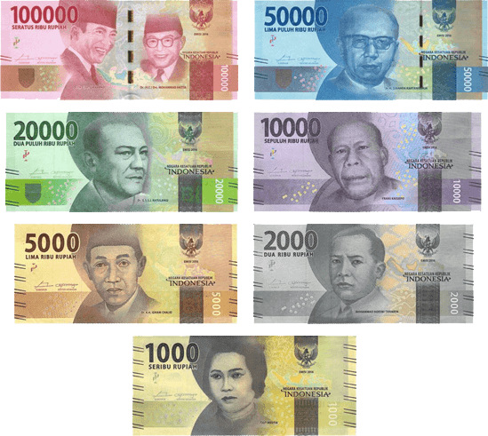 Bankbiljetten Indonesische Rupiah (IDR)